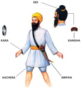 Five articles of Sikh faith - 5 K's